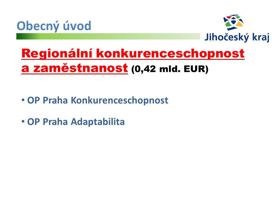 Obecný úvod Regionální konkurenceschopnost a zaměstnanost (0,42 mld.