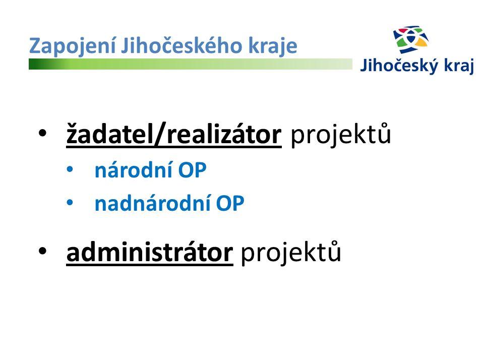 Zapojení Jihočeského kraje žadatel/realizátor projektů národní OP nadnárodní OP administrátor projektů