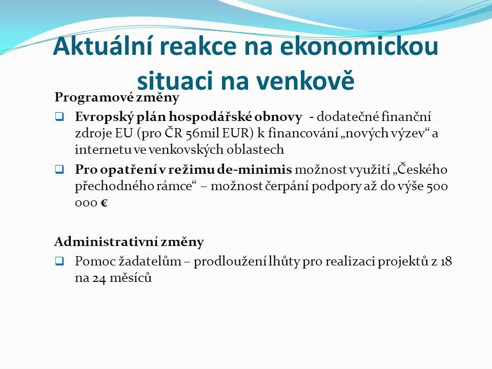 """Aktuální reakce na ekonomickou situaci na venkově Programové změny  Evropský plán hospodářské obnovy - dodatečné finanční zdroje EU (pro ČR 56mil EUR) k financování """"nových výzev a internetu ve venkovských oblastech  Pro opatření v režimu de-minimis možnost využití """"Českého přechodného rámce – možnost čerpání podpory až do výše 500 000 € Administrativní změny  Pomoc žadatelům – prodloužení lhůty pro realizaci projektů z 18 na 24 měsíců"""
