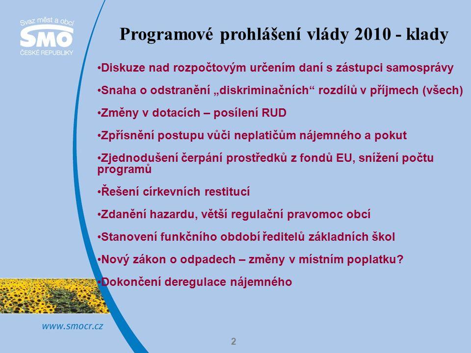 """2 Diskuze nad rozpočtovým určením daní s zástupci samosprávy Snaha o odstranění """"diskriminačních rozdílů v příjmech (všech) Změny v dotacích – posílení RUD Zpřísnění postupu vůči neplatičům nájemného a pokut Zjednodušení čerpání prostředků z fondů EU, snížení počtu programů Řešení církevních restitucí Zdanění hazardu, větší regulační pravomoc obcí Stanovení funkčního období ředitelů základních škol Nový zákon o odpadech – změny v místním poplatku."""
