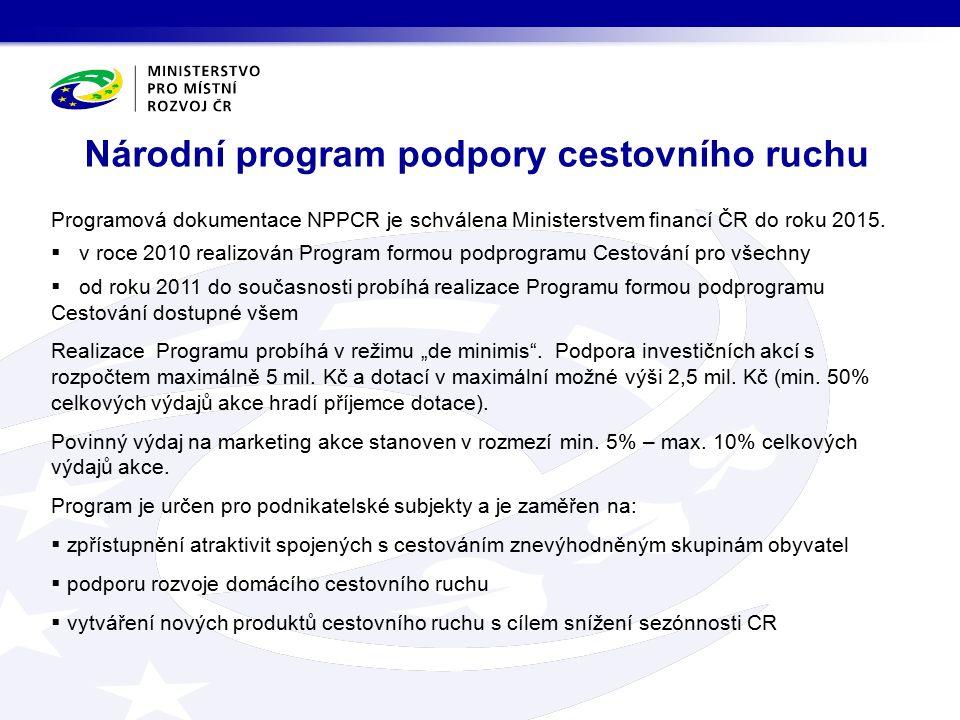 Národní program podpory cestovního ruchu Programová dokumentace NPPCR je schválena Ministerstvem financí ČR do roku 2015.