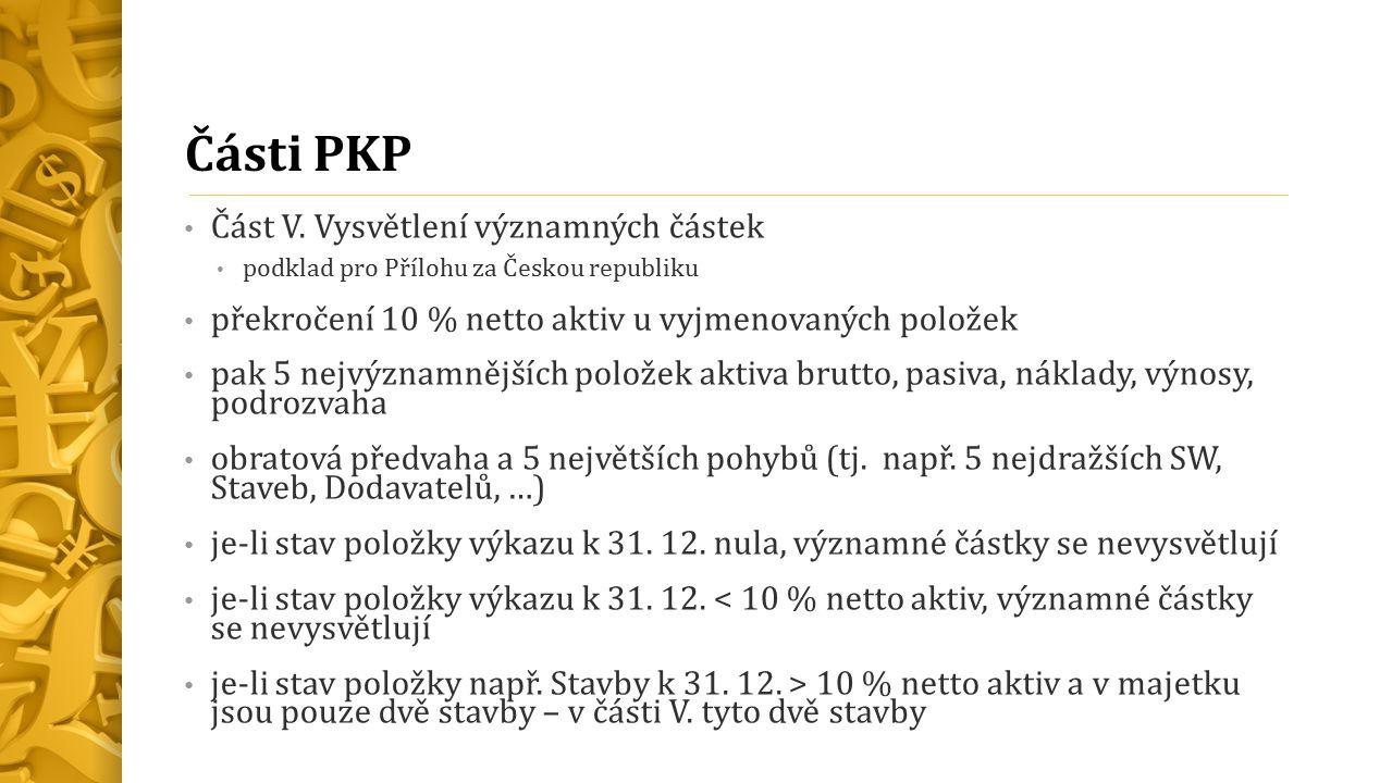 Části PKP Část V. Vysvětlení významných částek podklad pro Přílohu za Českou republiku překročení 10 % netto aktiv u vyjmenovaných položek pak 5 nejvý