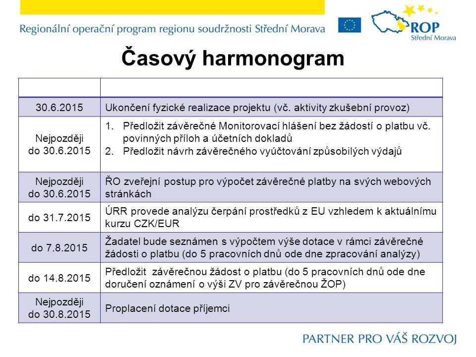 Časový harmonogram 30.6.2015Ukončení fyzické realizace projektu (vč.