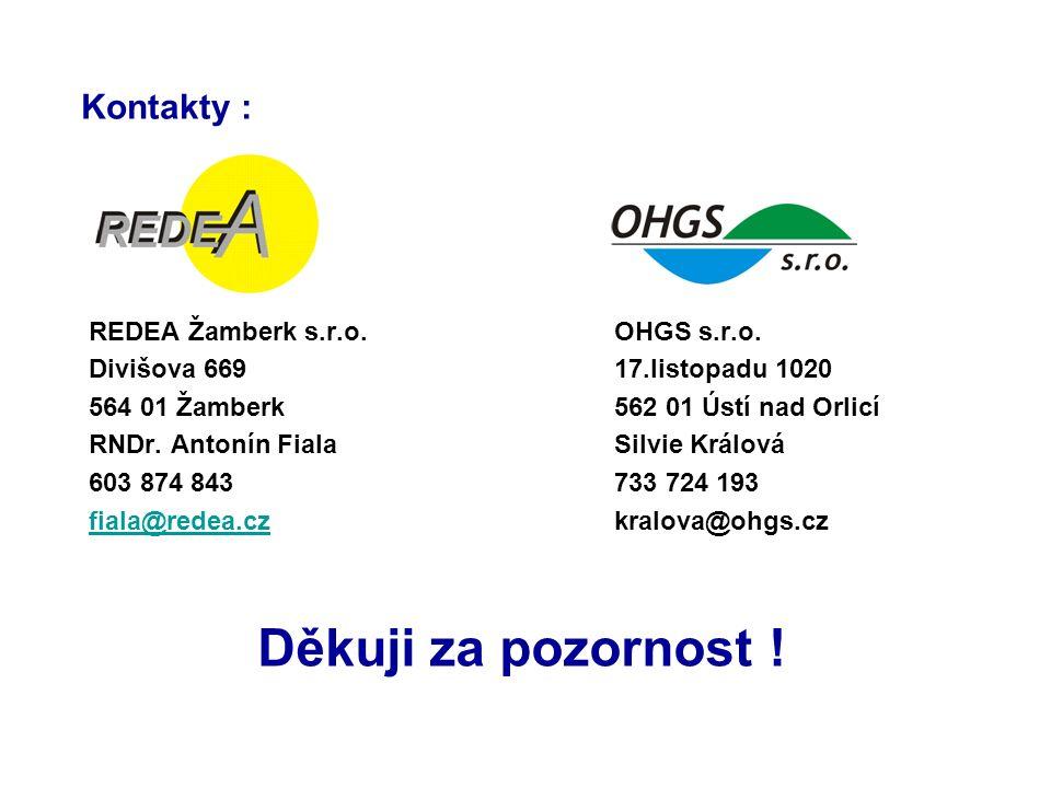 Kontakty : REDEA Žamberk s.r.o.OHGS s.r.o.