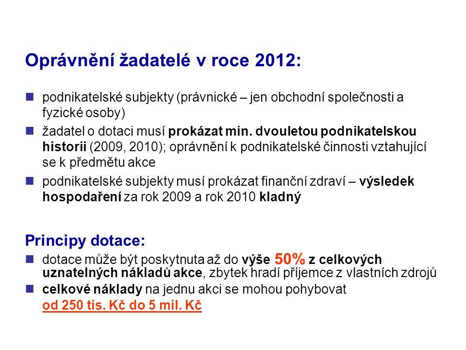 Oprávnění žadatelé v roce 2012: podnikatelské subjekty (právnické – jen obchodní společnosti a fyzické osoby) žadatel o dotaci musí prokázat min.