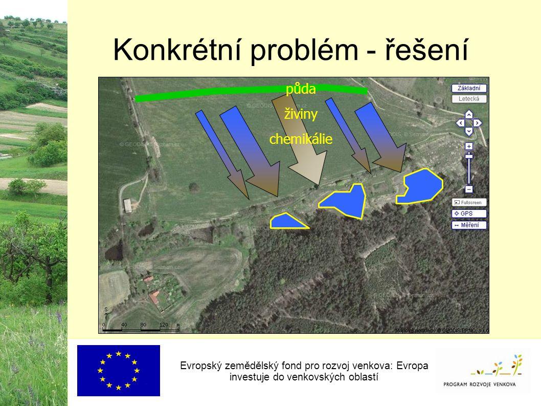 Konkrétní problém - řešení Evropský zemědělský fond pro rozvoj venkova: Evropa investuje do venkovských oblastí půda živiny chemikálie