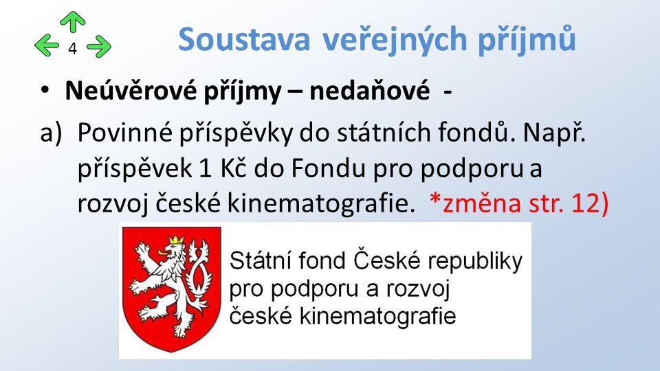 Neúvěrové příjmy – nedaňové - a)Povinné příspěvky do státních fondů. Např. příspěvek 1 Kč do Fondu pro podporu a rozvoj české kinematografie. *změna s