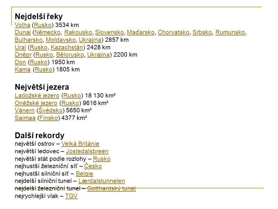 Nejdelší řeky VolhaVolha (Rusko) 3534 kmRusko DunajDunaj (Německo, Rakousko, Slovensko, Maďarsko, Chorvatsko, Srbsko, Rumunsko, Bulharsko, Moldavsko, Ukrajina) 2857 kmNěmeckoRakouskoSlovenskoMaďarskoChorvatskoSrbskoRumunsko BulharskoMoldavskoUkrajina UralUral (Rusko, Kazachstán) 2428 kmRuskoKazachstán DněprDněpr (Rusko, Bělorusko, Ukrajina) 2200 kmRuskoBěloruskoUkrajina DonDon (Rusko) 1950 kmRusko KamaKama (Rusko) 1805 kmRusko Největší jezera Ladožské jezeroLadožské jezero (Rusko) 18 130 km²Rusko Oněžské jezeroOněžské jezero (Rusko) 9616 km²Rusko VänernVänern (Švédsko) 5650 km²Švédsko SaimaaSaimaa (Finsko) 4377 km²Finsko Další rekordy největší ostrov – Velká BritánieVelká Británie největší ledovec – JostedalsbreenJostedalsbreen největší stát podle rozlohy – RuskoRusko nejhustší železniční síť – ČeskoČesko nejhustší silniční síť – BelgieBelgie nejdelší silniční tunel – LærdalstunnelenLærdalstunnelen nejdelší železniční tunel – Gotthardský tunelGotthardský tunel nejrychlejší vlak – TGVTGV