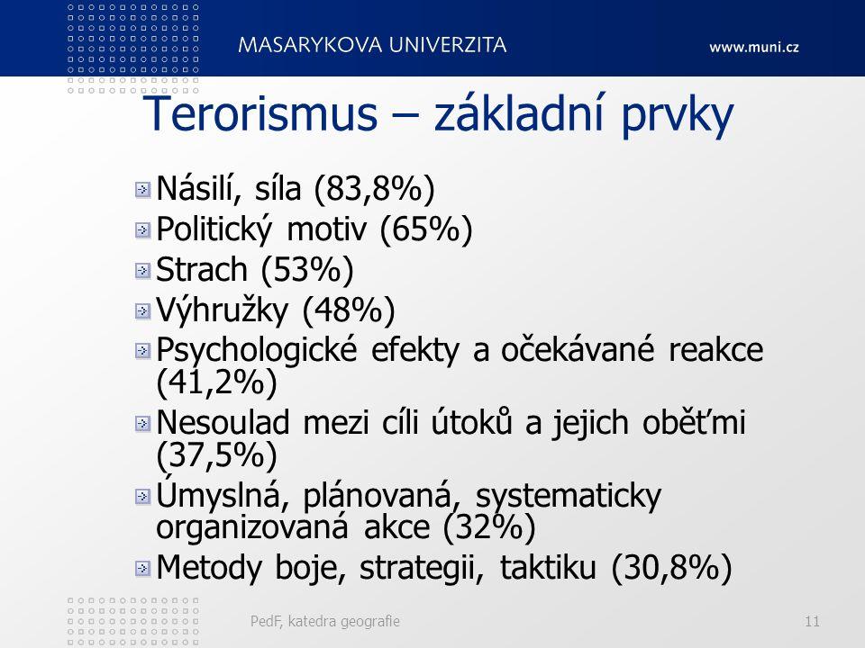 Terorismus – základní prvky Násilí, síla (83,8%) Politický motiv (65%) Strach (53%) Výhružky (48%) Psychologické efekty a očekávané reakce (41,2%) Nesoulad mezi cíli útoků a jejich oběťmi (37,5%) Úmyslná, plánovaná, systematicky organizovaná akce (32%) Metody boje, strategii, taktiku (30,8%) PedF, katedra geografie11