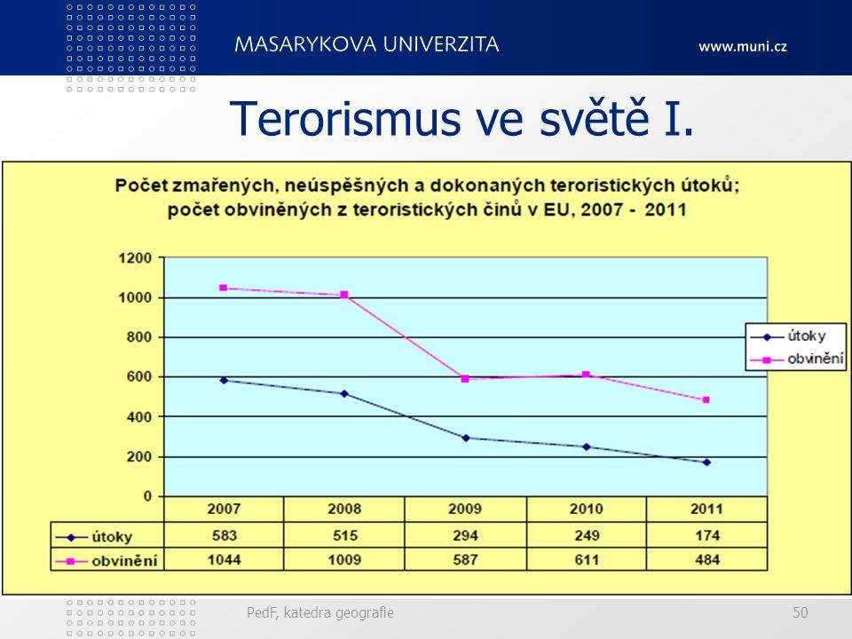 Terorismus ve světě I. PedF, katedra geografie50