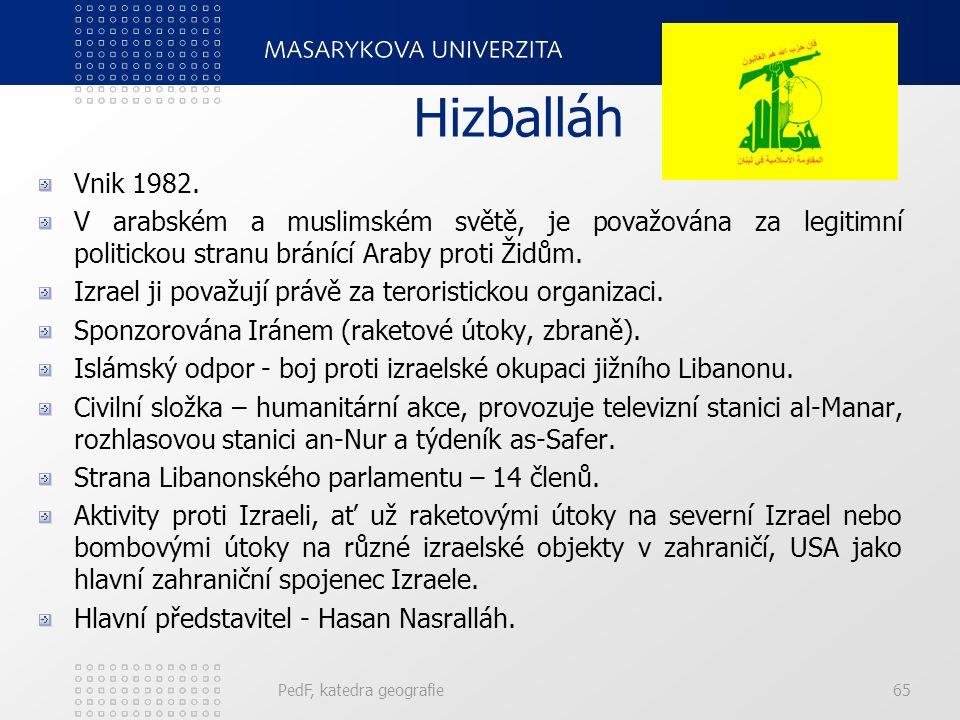 Hizballáh Vnik 1982.