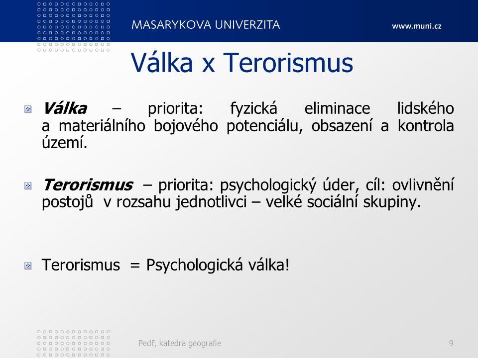 Terorismus – vymezení Z hlediska mezinárodního práva se rozdělují kriminální a válečné činy.