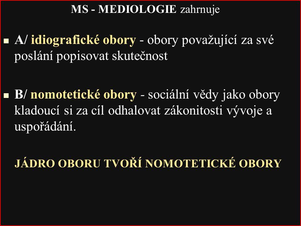 MS - MEDIOLOGIE zahrnuje A/ idiografické obory - obory považující za své poslání popisovat skutečnost B/ nomotetické obory - sociální vědy jako obory kladoucí si za cíl odhalovat zákonitosti vývoje a uspořádání.