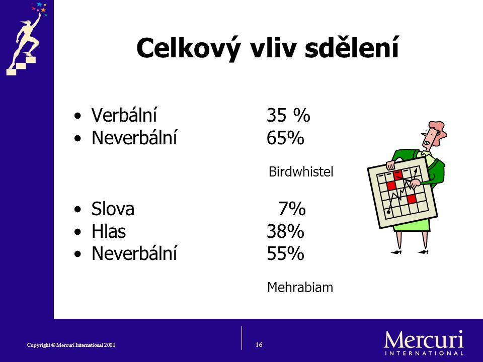 16 Copyright © Mercuri International 2001 Celkový vliv sdělení Verbální35 % Neverbální65% Birdwhistel Slova 7% Hlas38% Neverbální55% Mehrabiam