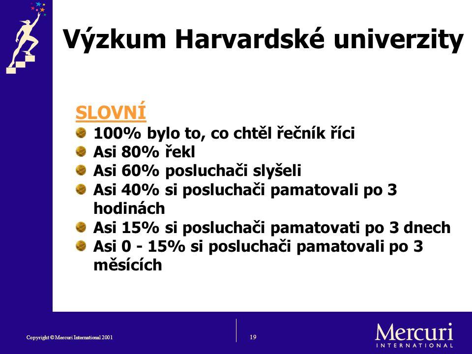 19 Copyright © Mercuri International 2001 Výzkum Harvardské univerzity SLOVNÍ 100% bylo to, co chtěl řečník říci Asi 80% řekl Asi 60% posluchači slyšeli Asi 40% si posluchači pamatovali po 3 hodinách Asi 15% si posluchači pamatovati po 3 dnech Asi 0 - 15% si posluchači pamatovali po 3 měsících