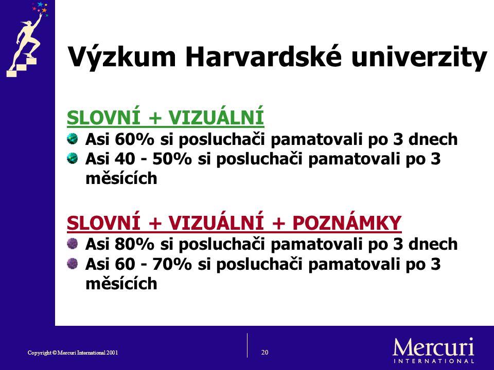 20 Copyright © Mercuri International 2001 Výzkum Harvardské univerzity SLOVNÍ + VIZUÁLNÍ Asi 60% si posluchači pamatovali po 3 dnech Asi 40 - 50% si posluchači pamatovali po 3 měsících SLOVNÍ + VIZUÁLNÍ + POZNÁMKY Asi 80% si posluchači pamatovali po 3 dnech Asi 60 - 70% si posluchači pamatovali po 3 měsících