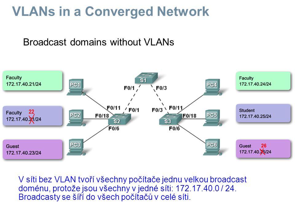 Broadcast domains without VLANs VLANs in a Converged Network V síti bez VLAN tvoří všechny počítače jednu velkou broadcast doménu, protože jsou všechn