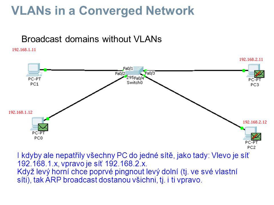 Broadcast domains without VLANs I kdyby ale nepatřily všechny PC do jedné sítě, jako tady: Vlevo je síť 192.168.1.x, vpravo je síť 192.168.2.x. Když l