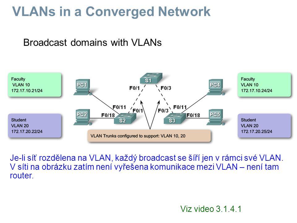 Broadcast domains with VLANs Je-li síť rozdělena na VLAN, každý broadcast se šíří jen v rámci své VLAN. V síti na obrázku zatím není vyřešena komunika