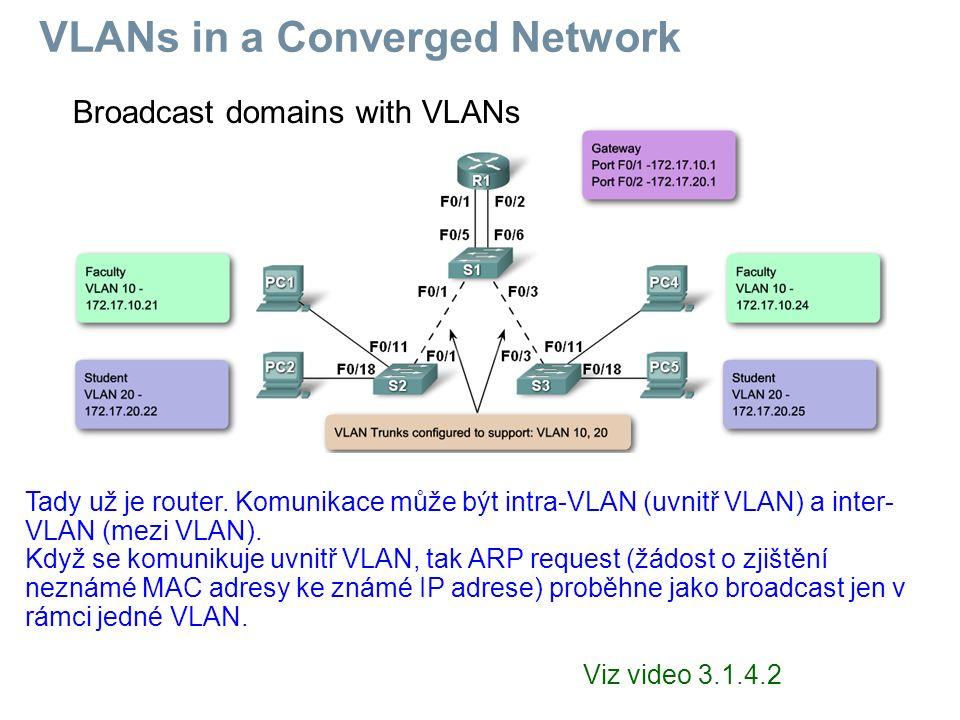 Broadcast domains with VLANs VLANs in a Converged Network Tady už je router. Komunikace může být intra-VLAN (uvnitř VLAN) a inter- VLAN (mezi VLAN). K