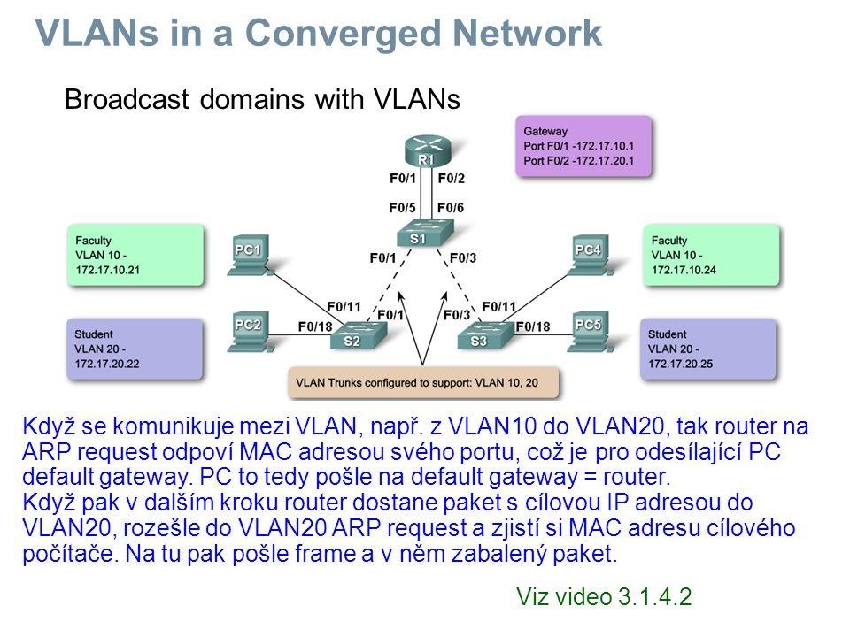 Broadcast domains with VLANs VLANs in a Converged Network Když se komunikuje mezi VLAN, např. z VLAN10 do VLAN20, tak router na ARP request odpoví MAC
