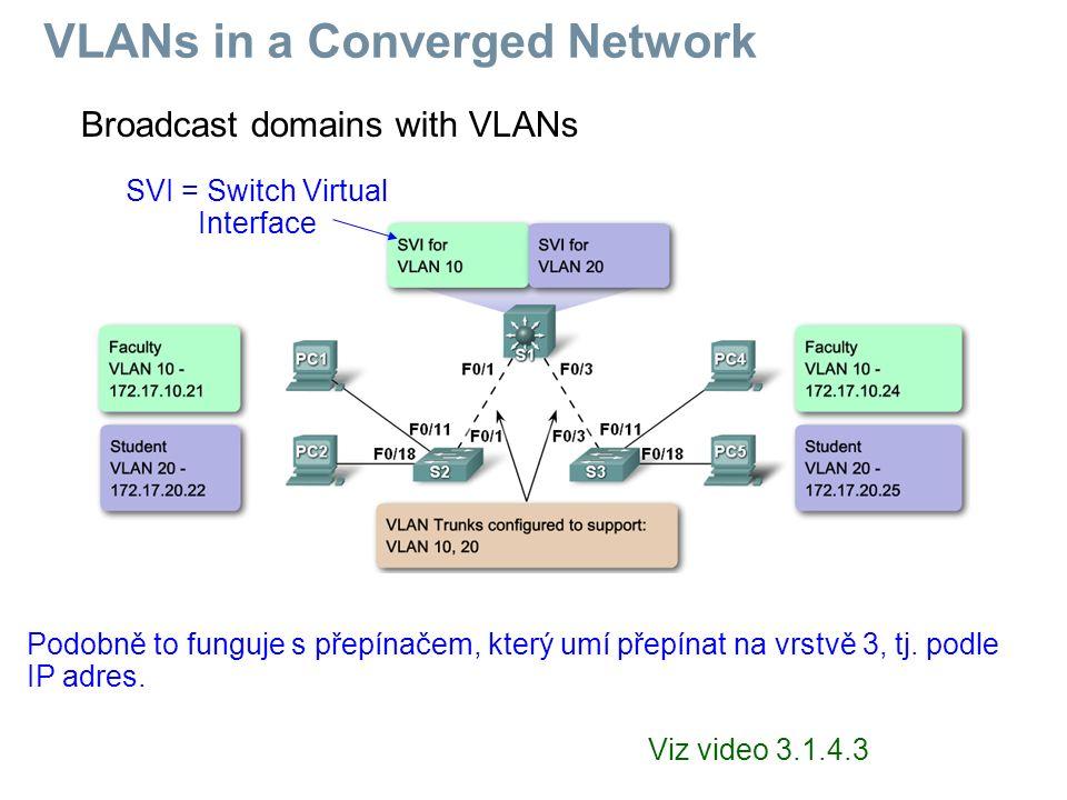 Broadcast domains with VLANs Podobně to funguje s přepínačem, který umí přepínat na vrstvě 3, tj. podle IP adres. Viz video 3.1.4.3 SVI = Switch Virtu