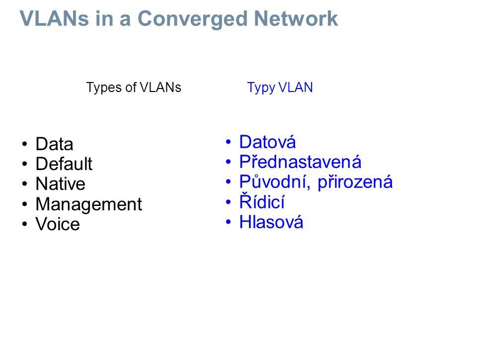 Types of VLANs Typy VLAN Data Default Native Management Voice Datová Přednastavená Původní, přirozená Řídicí Hlasová VLANs in a Converged Network