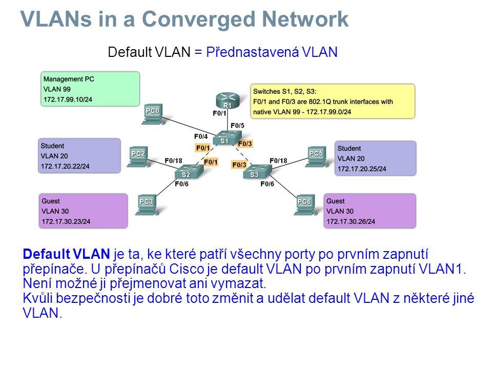Default VLAN je ta, ke které patří všechny porty po prvním zapnutí přepínače. U přepínačů Cisco je default VLAN po prvním zapnutí VLAN1. Není možné ji