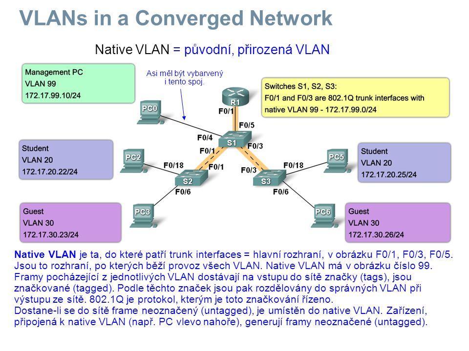 Native VLAN je ta, do které patří trunk interfaces = hlavní rozhraní, v obrázku F0/1, F0/3, F0/5. Jsou to rozhraní, po kterých běží provoz všech VLAN.