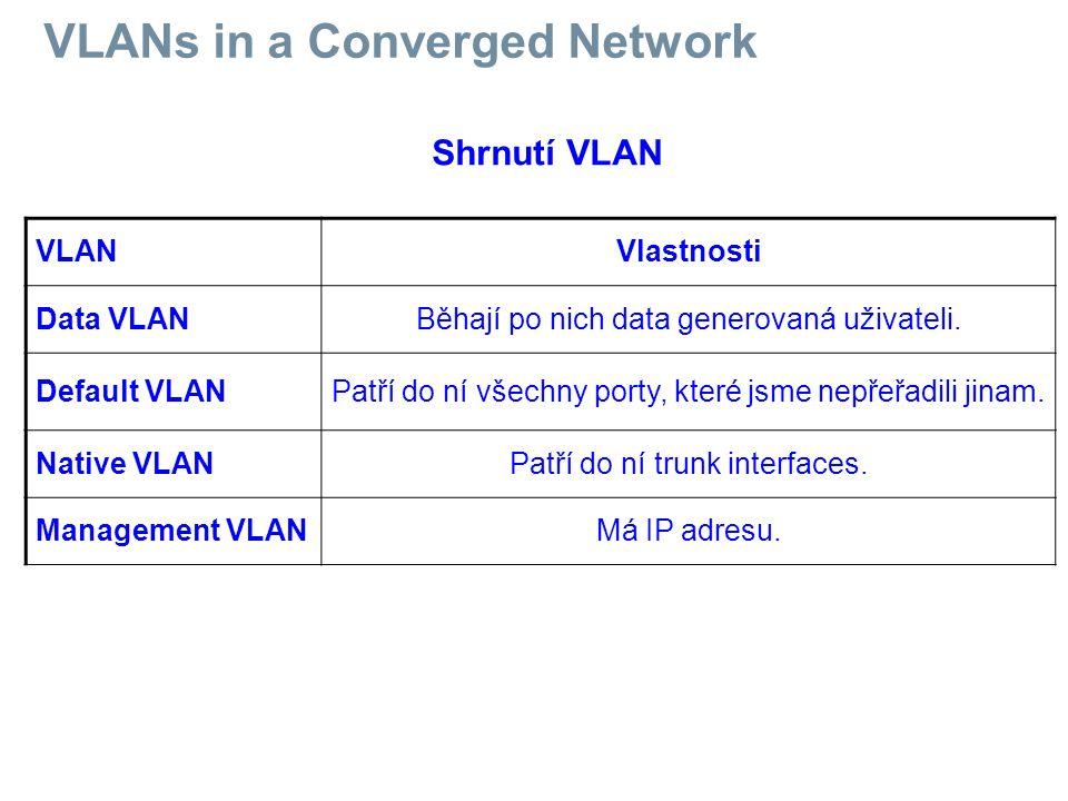 VLANVlastnosti Data VLANBěhají po nich data generovaná uživateli. Default VLANPatří do ní všechny porty, které jsme nepřeřadili jinam. Native VLANPatř
