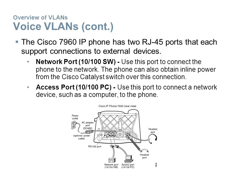 Overview of VLANs Voice VLANs (cont.)  The Cisco 7960 IP phone has two RJ-45 ports that each support connections to external devices.