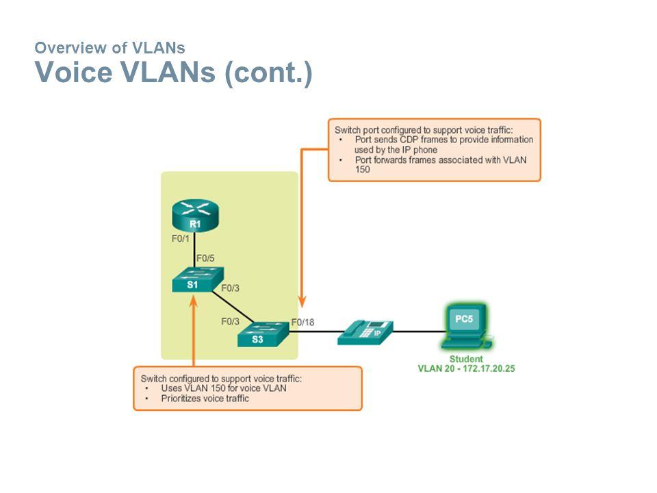 Overview of VLANs Voice VLANs (cont.)