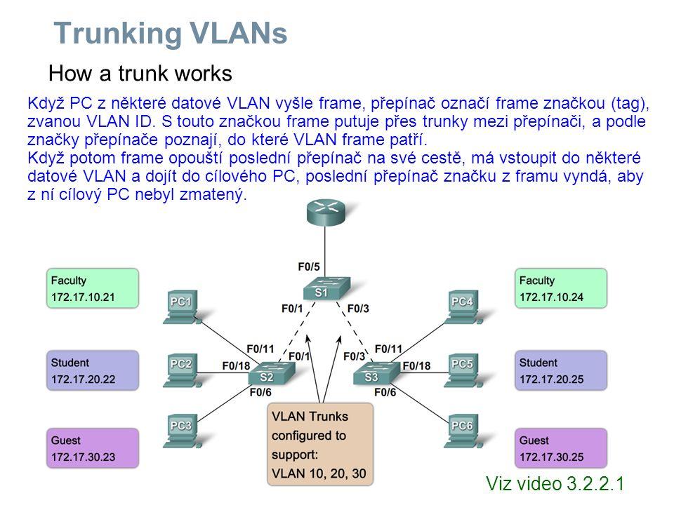 How a trunk works Trunking VLANs Když PC z některé datové VLAN vyšle frame, přepínač označí frame značkou (tag), zvanou VLAN ID. S touto značkou frame