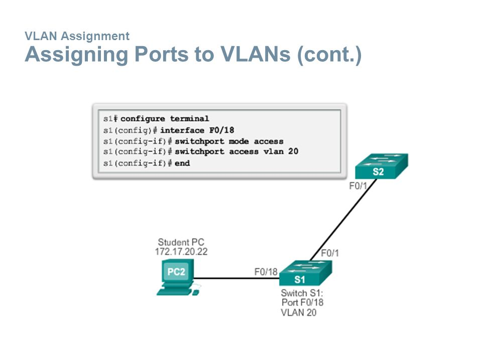 VLAN Assignment Assigning Ports to VLANs (cont.)