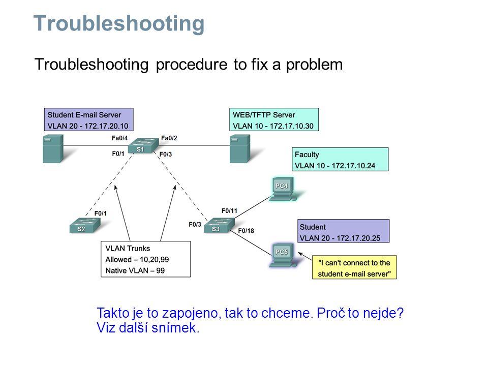 Troubleshooting procedure to fix a problem Takto je to zapojeno, tak to chceme. Proč to nejde? Viz další snímek. Troubleshooting