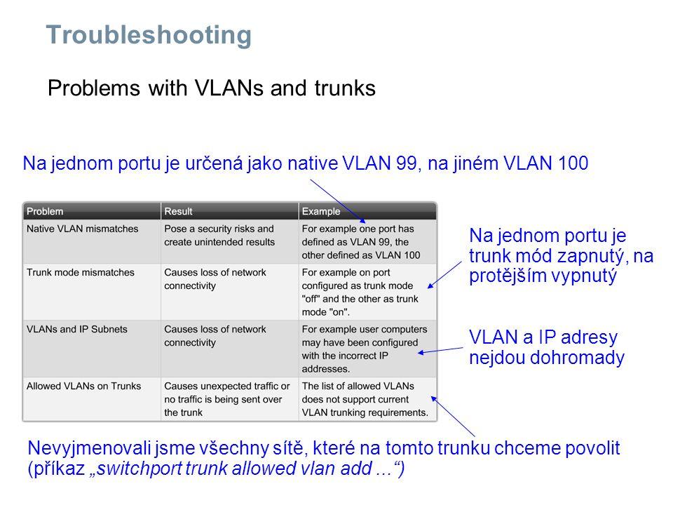Troubleshooting Problems with VLANs and trunks Na jednom portu je určená jako native VLAN 99, na jiném VLAN 100 Na jednom portu je trunk mód zapnutý,