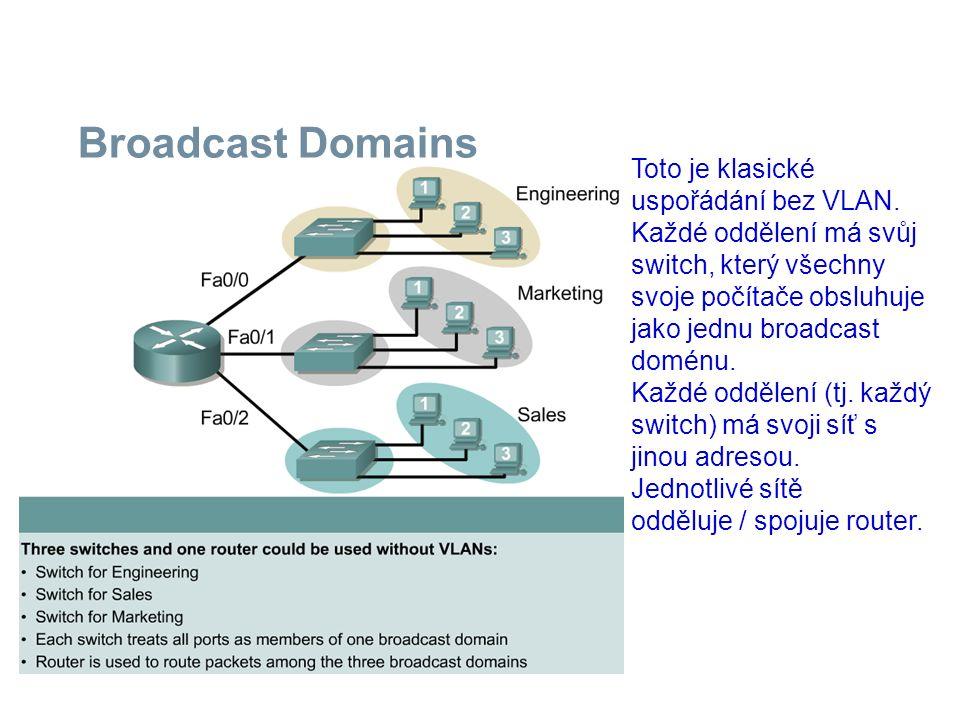 Broadcast Domains Toto je klasické uspořádání bez VLAN. Každé oddělení má svůj switch, který všechny svoje počítače obsluhuje jako jednu broadcast dom