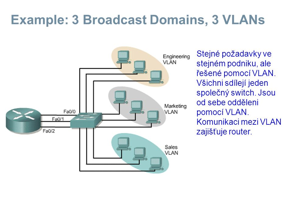 VLAN Assignment Resetting the Trunk To Default State (cont.)