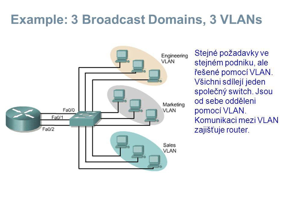Example: 3 Broadcast Domains, 3 VLANs Stejné požadavky ve stejném podniku, ale řešené pomocí VLAN. Všichni sdílejí jeden společný switch. Jsou od sebe