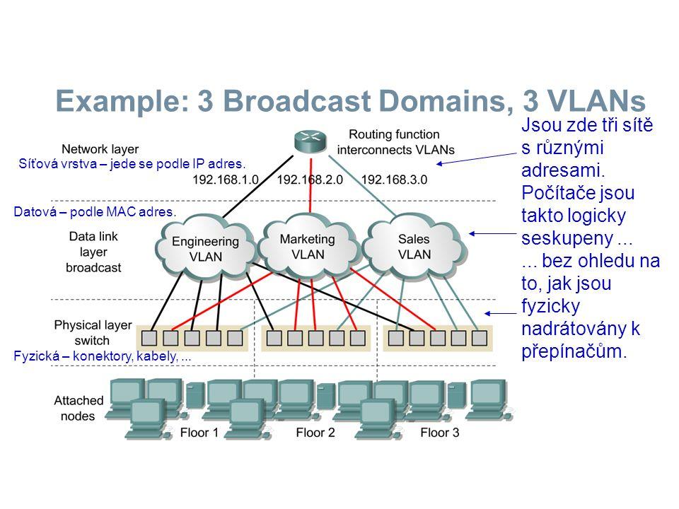 Jsou zde tři sítě s různými adresami. Počítače jsou takto logicky seskupeny...... bez ohledu na to, jak jsou fyzicky nadrátovány k přepínačům. Síťová