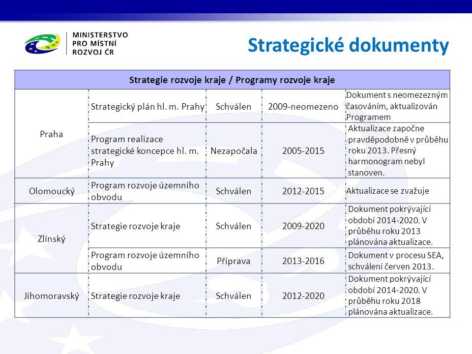 Strategie rozvoje kraje / Programy rozvoje kraje Praha Strategický plán hl.