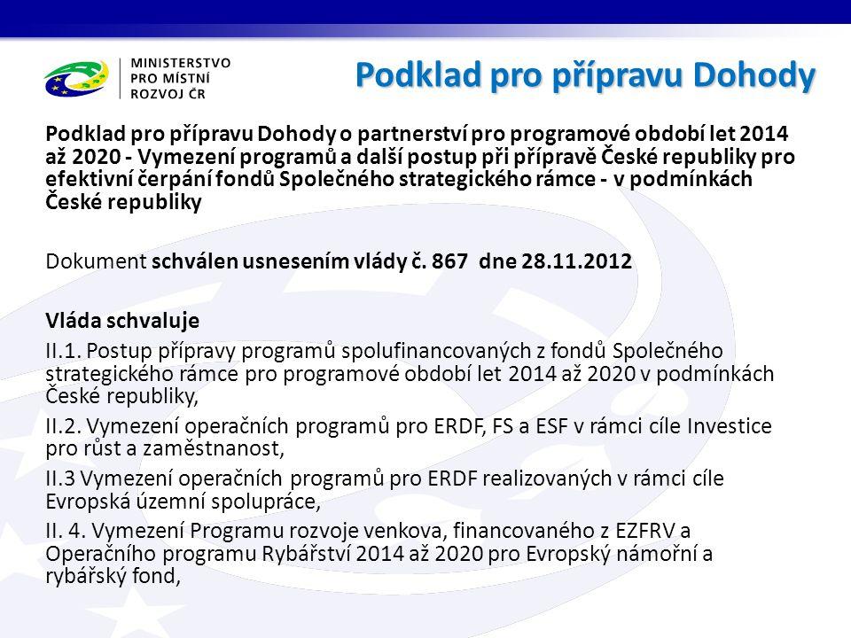Operační program Podnikání a inovace pro konkurenceschopnost (řídící orgán = MPO) Operační program Výzkum, vývoj a vzdělávání (MŠMT) Operační program Doprava (MD) Operační program Životní prostředí (MŽP) Operační program Zaměstnanost (MPSV) Integrovaný regionální operační program (MMR) Operační program Praha - pól růstu ČR (Magistrát hl.