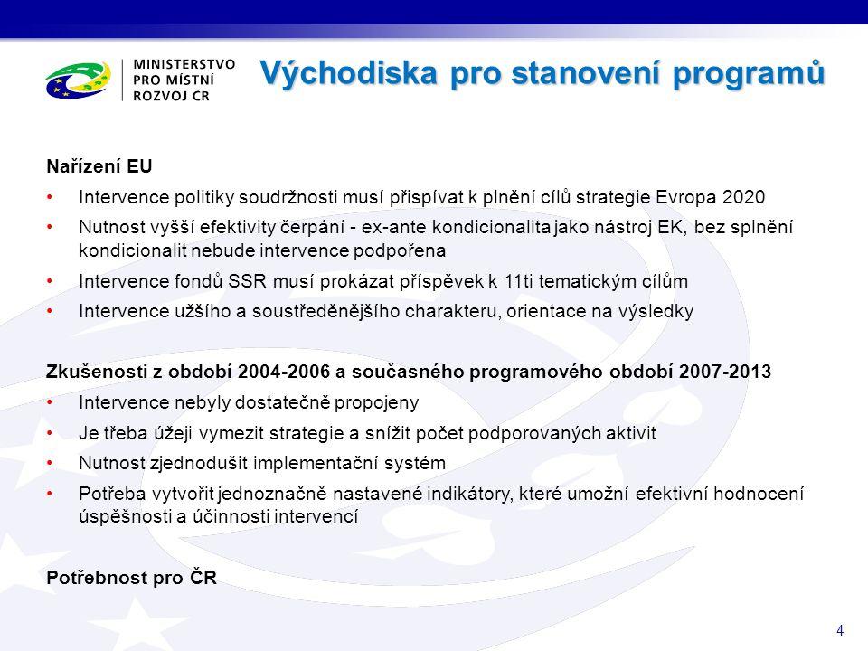 Nařízení EU Intervence politiky soudržnosti musí přispívat k plnění cílů strategie Evropa 2020 Nutnost vyšší efektivity čerpání - ex-ante kondicionalita jako nástroj EK, bez splnění kondicionalit nebude intervence podpořena Intervence fondů SSR musí prokázat příspěvek k 11ti tematickým cílům Intervence užšího a soustředěnějšího charakteru, orientace na výsledky Zkušenosti z období 2004-2006 a současného programového období 2007-2013 Intervence nebyly dostatečně propojeny Je třeba úžeji vymezit strategie a snížit počet podporovaných aktivit Nutnost zjednodušit implementační systém Potřeba vytvořit jednoznačně nastavené indikátory, které umožní efektivní hodnocení úspěšnosti a účinnosti intervencí Potřebnost pro ČR Východiska pro stanovení programů 4