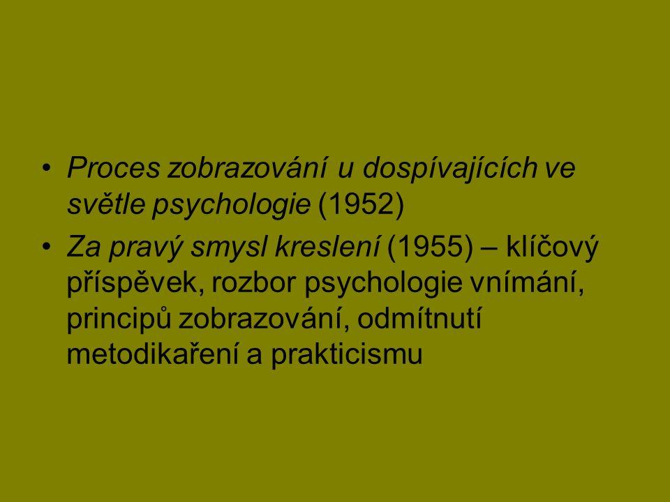 Proces zobrazování u dospívajících ve světle psychologie (1952) Za pravý smysl kreslení (1955) – klíčový příspěvek, rozbor psychologie vnímání, principů zobrazování, odmítnutí metodikaření a prakticismu