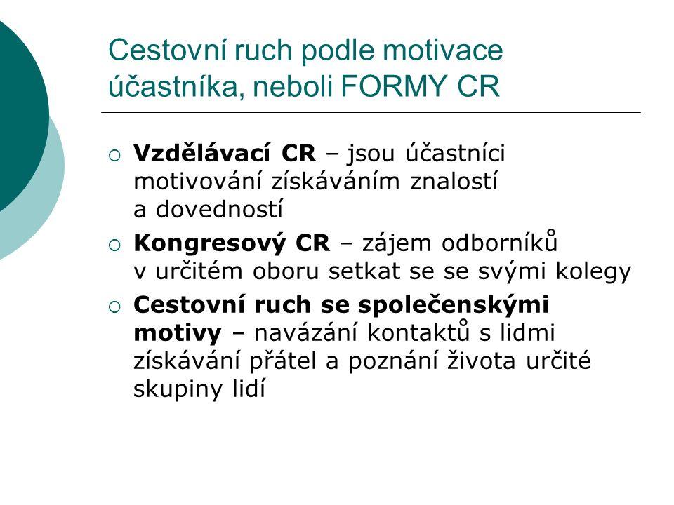 Použitá literatura a obrázky  Obr.č.