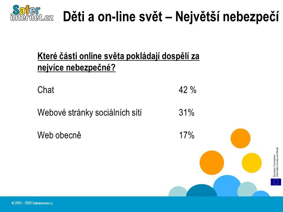 Děti a on-line svět – Největší nebezpečí Které části online světa pokládají dospělí za nejvíce nebezpečné? Chat42 % Webové stránky sociálních sítí31%