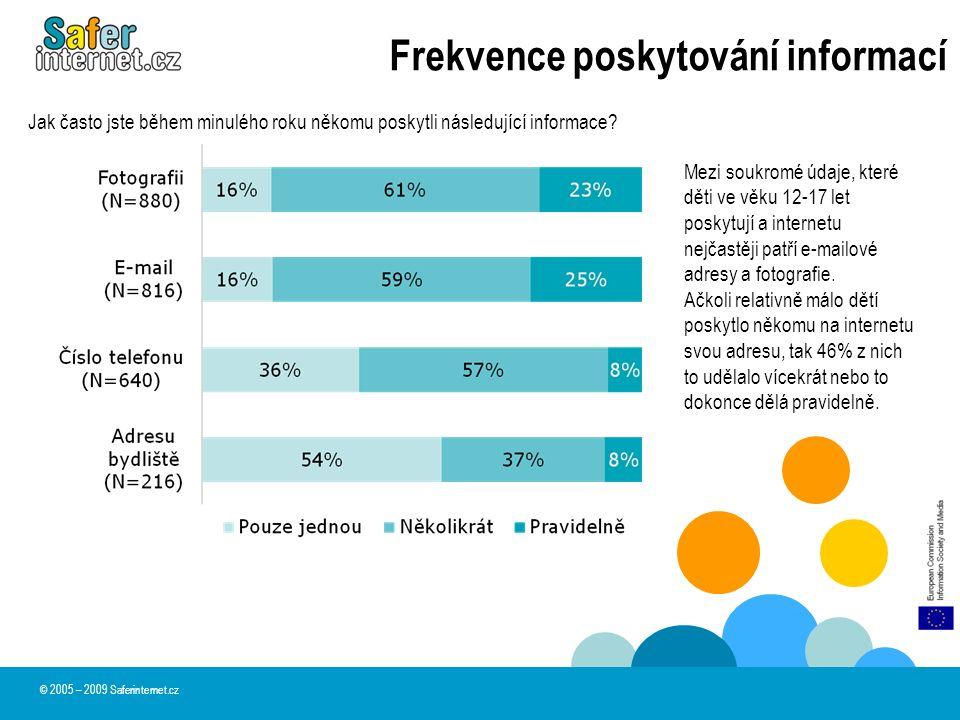 Frekvence poskytování informací © 2005 – 2009 Saferinternet.cz Mezi soukromé údaje, které děti ve věku 12-17 let poskytují a internetu nejčastěji patř