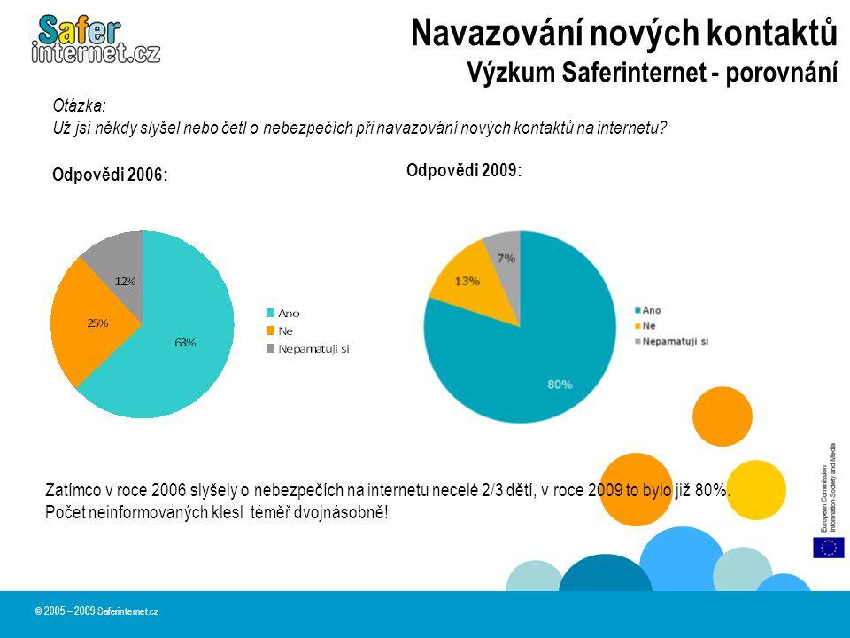 Navazování nových kontaktů Výzkum Saferinternet - porovnání © 2005 – 2009 Saferinternet.cz Odpovědi 2009: Zatímco v roce 2006 slyšely o nebezpečích na