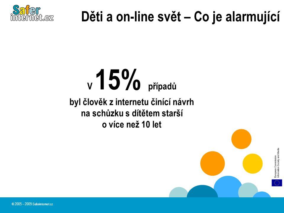 Děti a on-line svět – Co je alarmující V 15% případů byl člověk z internetu činící návrh na schůzku s dítětem starší o více než 10 let © 2005 – 2009 S