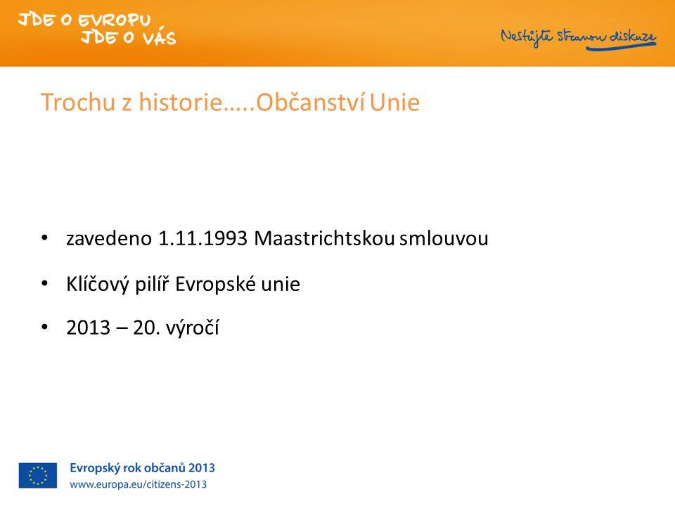 Trochu z historie…..Občanství Unie zavedeno 1.11.1993 Maastrichtskou smlouvou Klíčový pilíř Evropské unie 2013 – 20. výročí